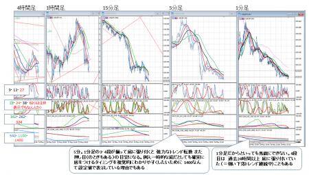2019_ドル円_0527_1