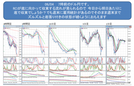 2019_ドル円_0604_1