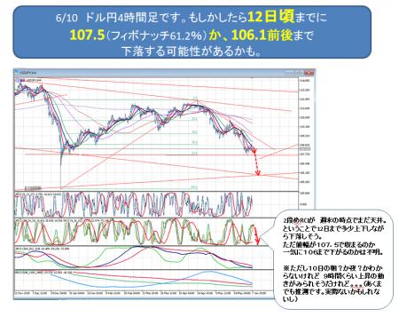 2019_ドル円_0610_1