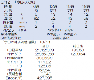 312pppo_convert_20190312064032.png
