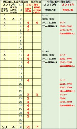 314mmmm_convert_20190314081245.png