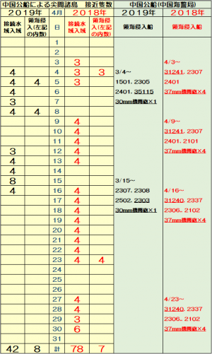 419popojuytrew_convert_20190419074037.png