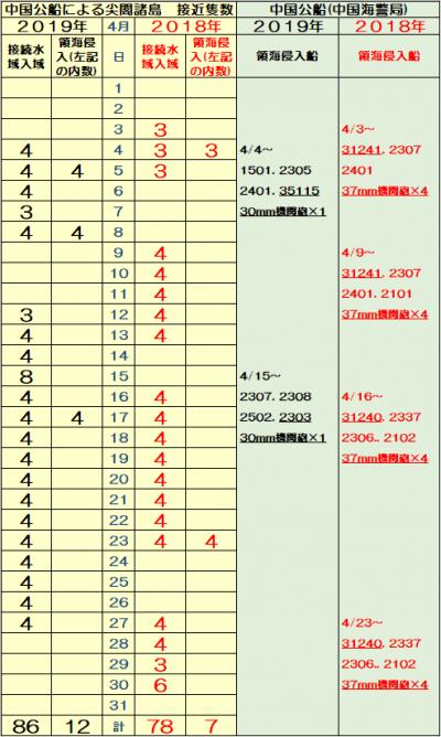 428kiui_convert_20190428064410.png