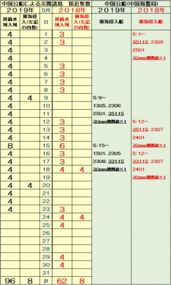 523ioioiiii_convert_20190523102533.png