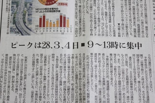 渋滞新聞 003