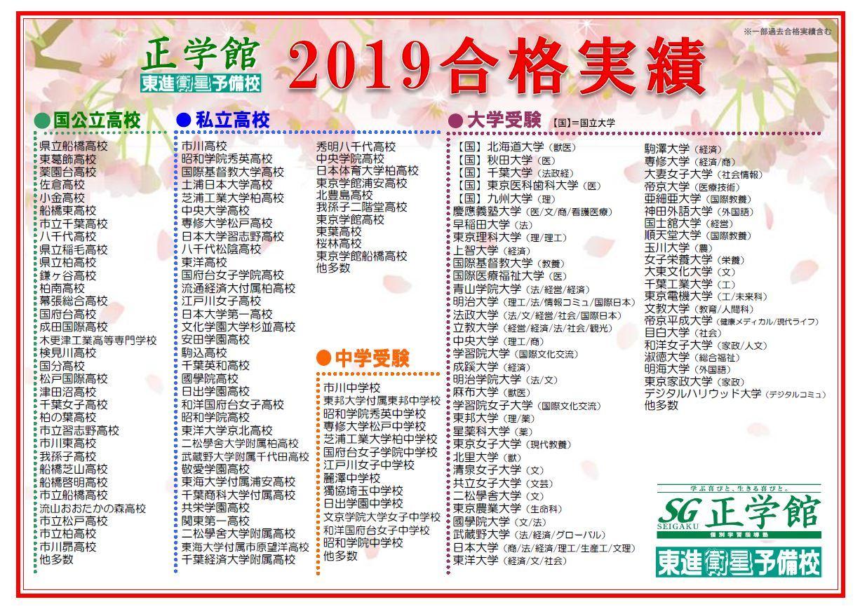 2019合格実績ポスター