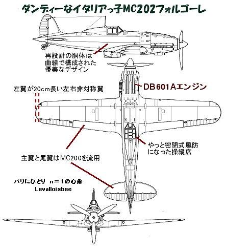 MC202フォルゴーレ三面図REVdownsize