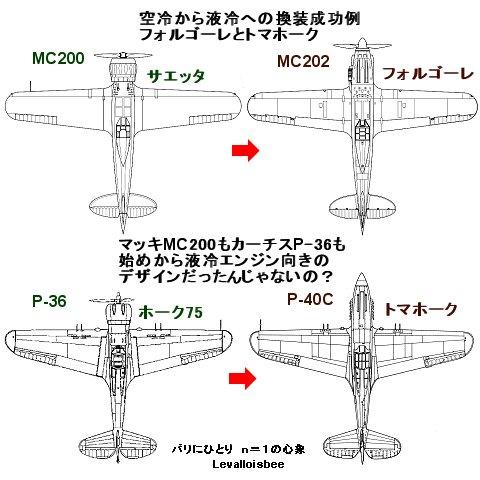 空液換装に向く設計MC202P40C