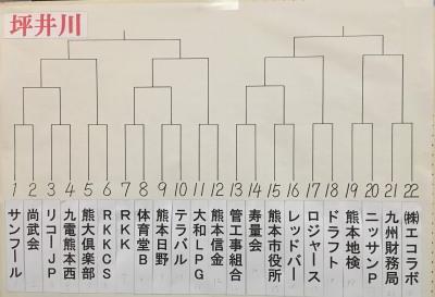 IMG_2878坪井川