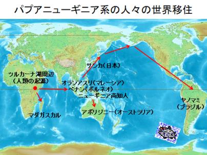 パプアニューギニア系の人々の世界移住