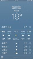 新荘19℃雨190411