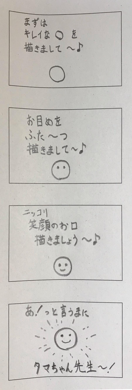 キャラクターの描き方。