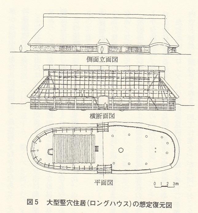 2019-5-7三内丸山の大型竪穴住居