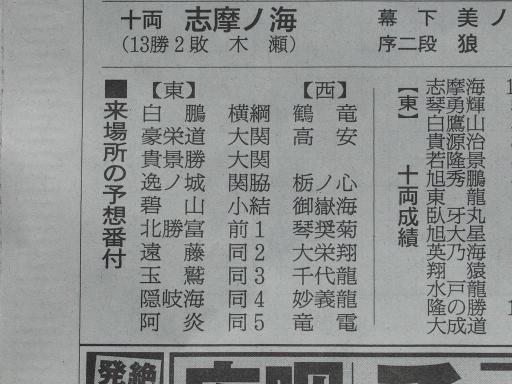 20190325・相撲03・予想番付