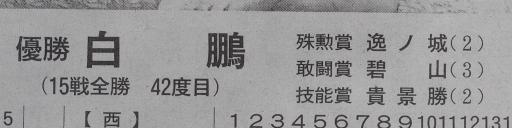 20190325・相撲04・優勝三賞