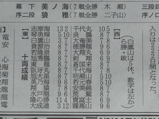 20190325・相撲02・十両