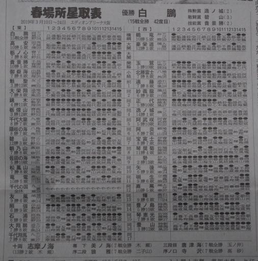 20190325・相撲01-2・特大