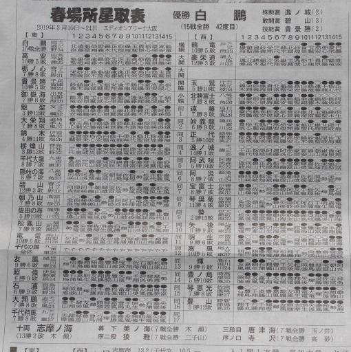 20190325・相撲01-1・特大