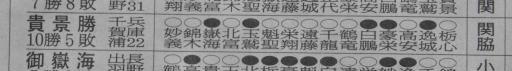20190325・相撲11・技能賞=貴景勝