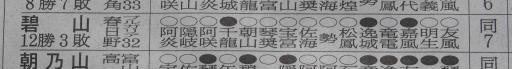 20190325・相撲10・敢闘賞=碧山