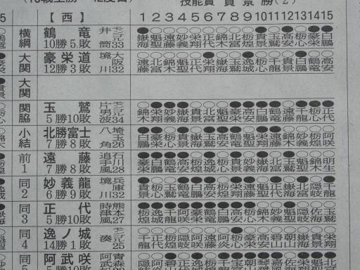 20190325・相撲07・西上位