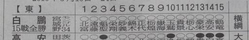 20190325・相撲08・優勝=白鵬