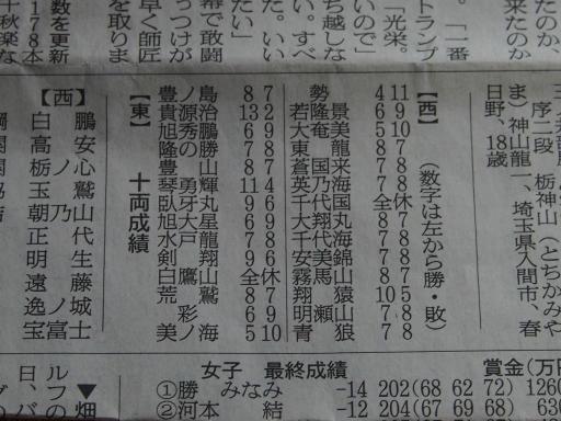 20190527・相撲02・十両