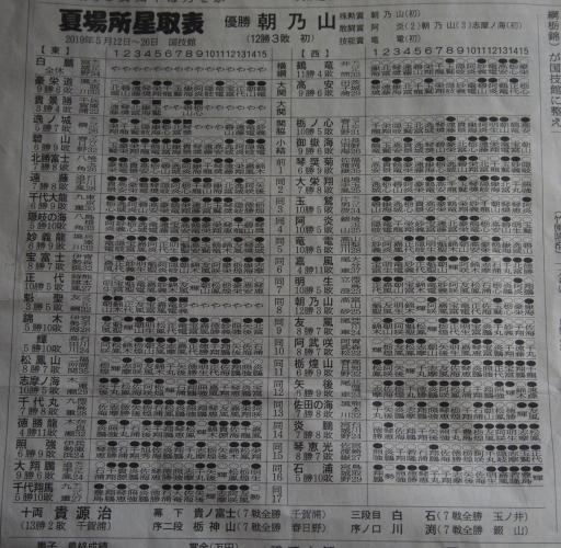 20190527・相撲01・特大