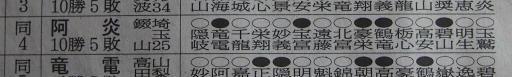 20190527・相撲09・敢闘賞=阿炎