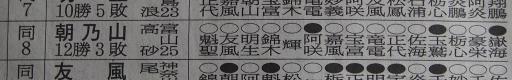 20190527・相撲08・優勝・殊勲賞・敢闘賞=朝乃山