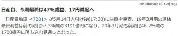 news日産自、今期最終は47%減益、17円減配へ