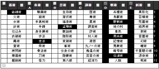 山田特技表