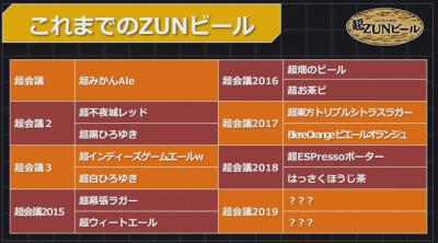 ZUNビール試飲会2019-05