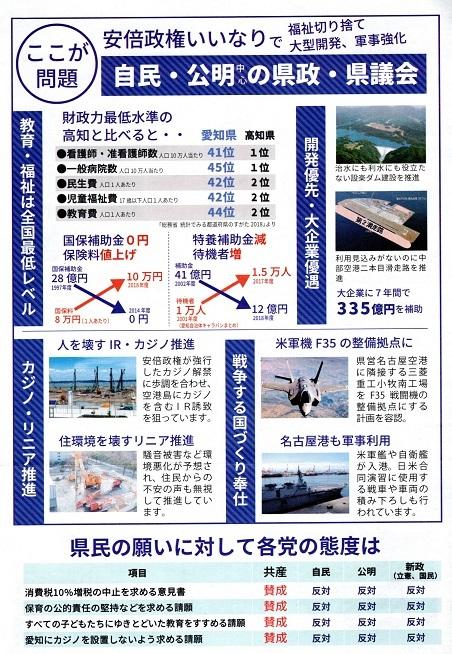 修 愛知県政問題点