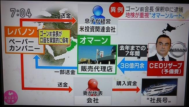 NHK ゴーン4度目の逮捕 20190405