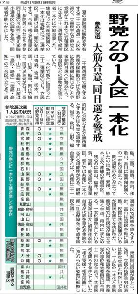 1本化 東京新聞