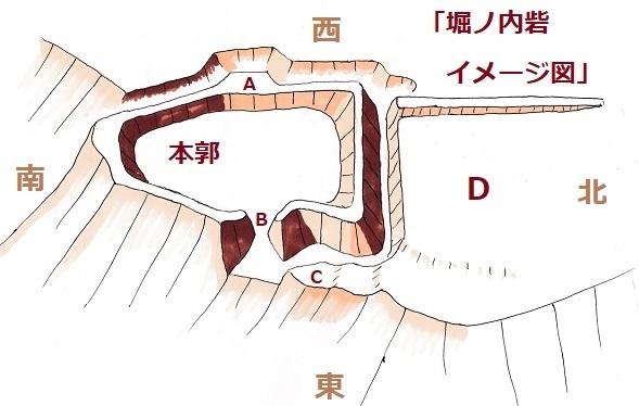 堀之内砦20