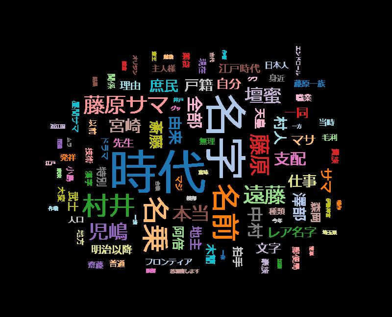 ネーミングバラエティー 日本人のおなまえっ!【あなたの名字は何時代?】