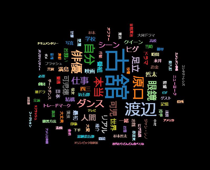 土曜スタジオパーク 古舘寛治 大河ドラマ「いだてん」で