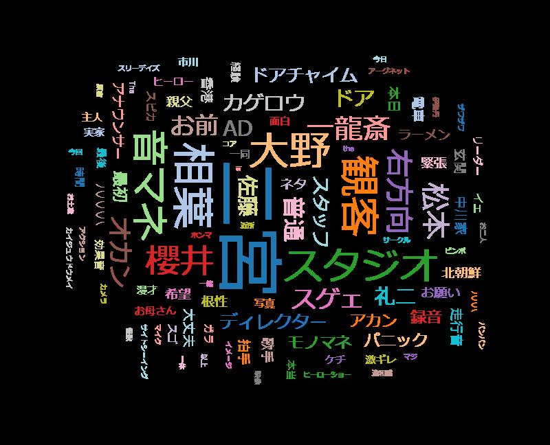 嵐にしやがれ【中川家の爆笑貧乏話&櫻井が特撮ヒーローに変身!】
