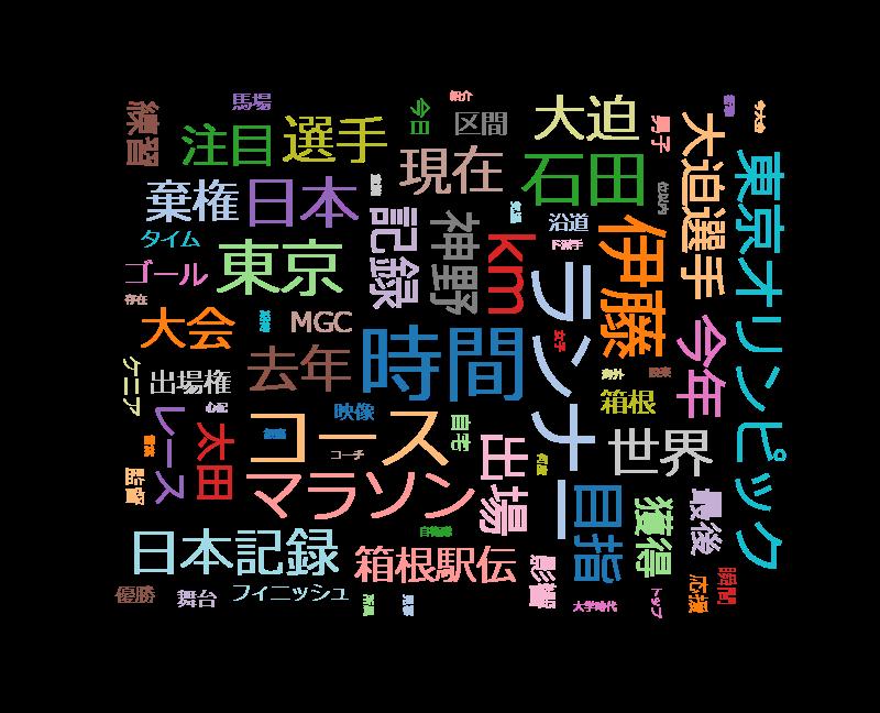 「衝撃のアノ人に会ってみた!」東京マラソンスタート直前SP!~最新情報生中継