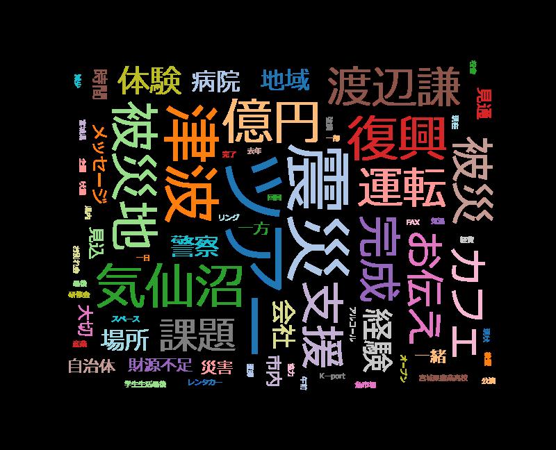 てれまさむね 俳優渡辺謙さん気仙沼への思い 強豪・高校ボクシング部
