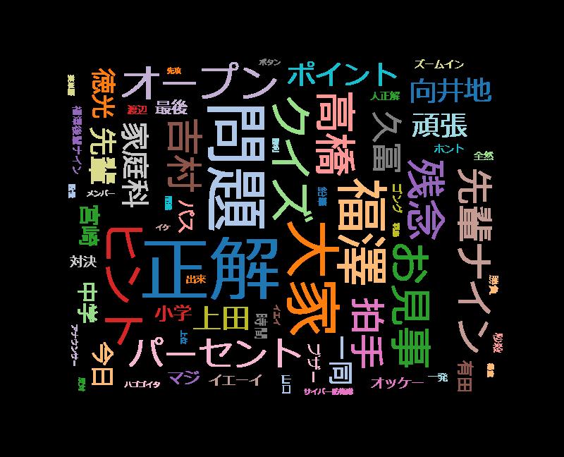 くりぃむクイズ ミラクル9 各界の先輩と後輩が大激突SP!