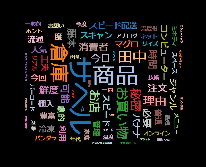 探検バクモン「巨大オンラインストア物流倉庫の秘密!」