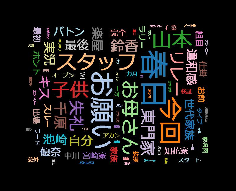 水曜日のダウンタウン 春日に「逆挨拶チャレンジ」 4世代対抗リレー