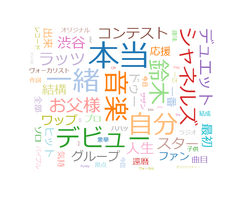 ザ・インタビュー~トップランナーの肖像~ 鈴木雅之×小島慶子