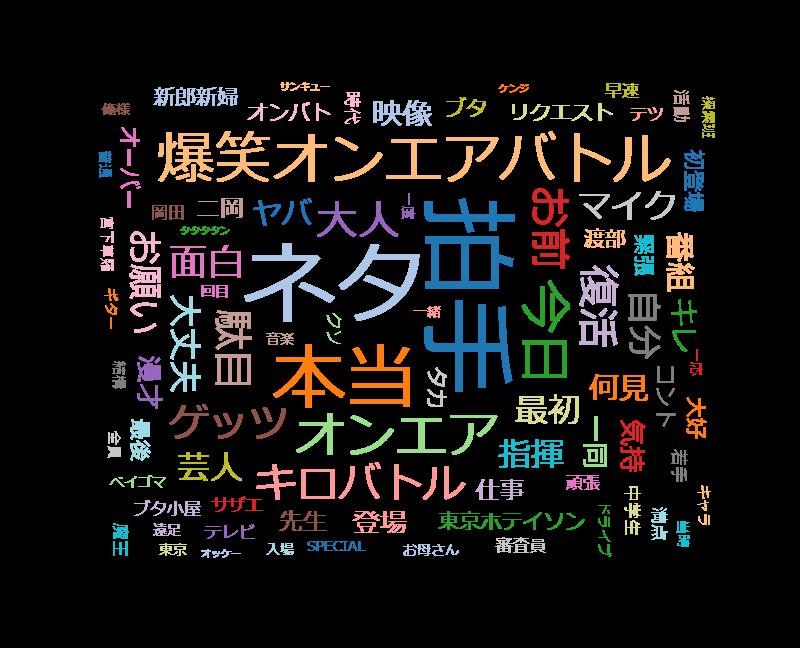 爆笑オンエアバトル20年SP~平成最後の年に一夜限りの大復活!~