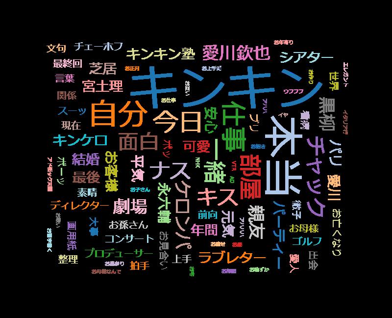 徹子の部屋 うつみ宮土理~夫・愛川欽也さんの死から4年…心境を語る~