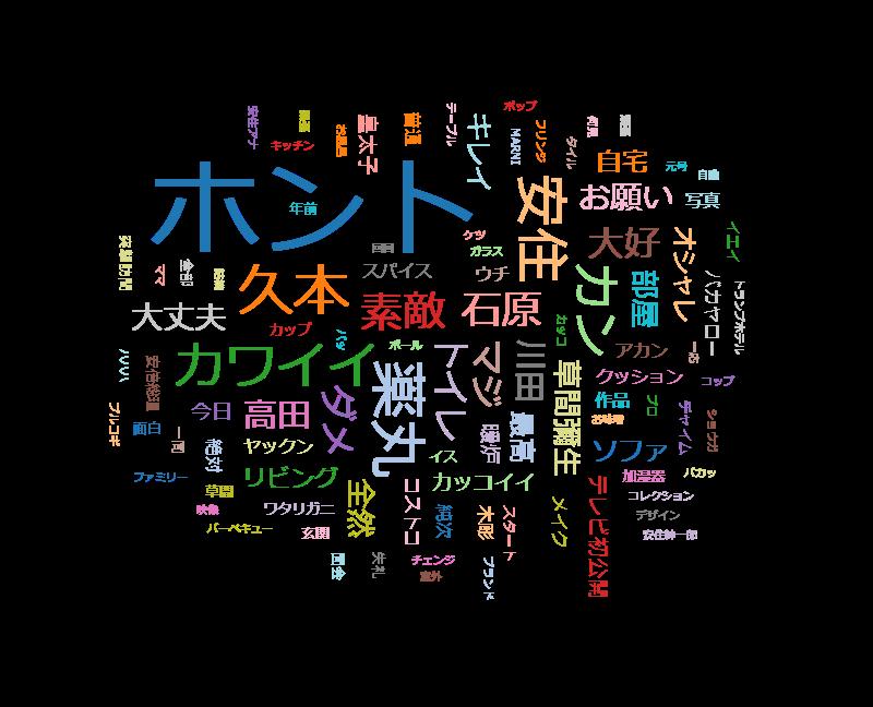 ぴったんこカン・カン テレビ初!久本雅美こだわりの自宅に安住突撃!…