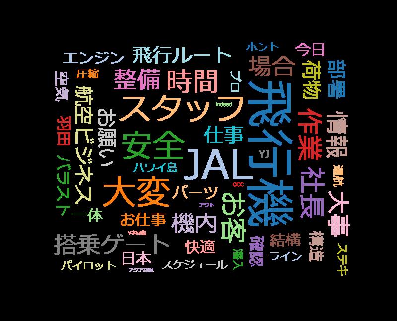 がっちりマンデー!! 航空業界の裏側には様々なお仕事が…「JAL」の